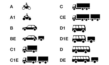 какое водительское удостоверение понадобится для путешествий в Европе