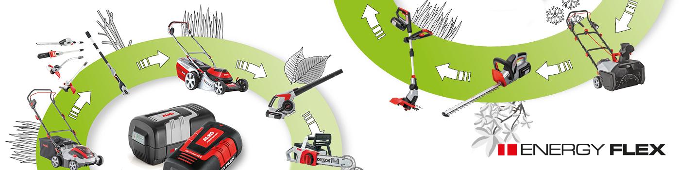 Серія EnergyFlex: 10 важливих питань про акумуляторну технологію AL-KO