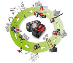 4. Почему высокое рабочее напряжение аккумулятора не говорит о большой мощности?